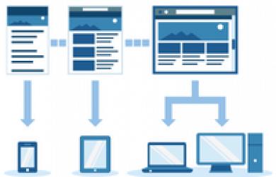 Responsive Webdesign - Goed voor SEO / Zoekmachine Optimalisatie