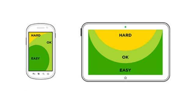 Aanraakgebieden mobiele apparaten