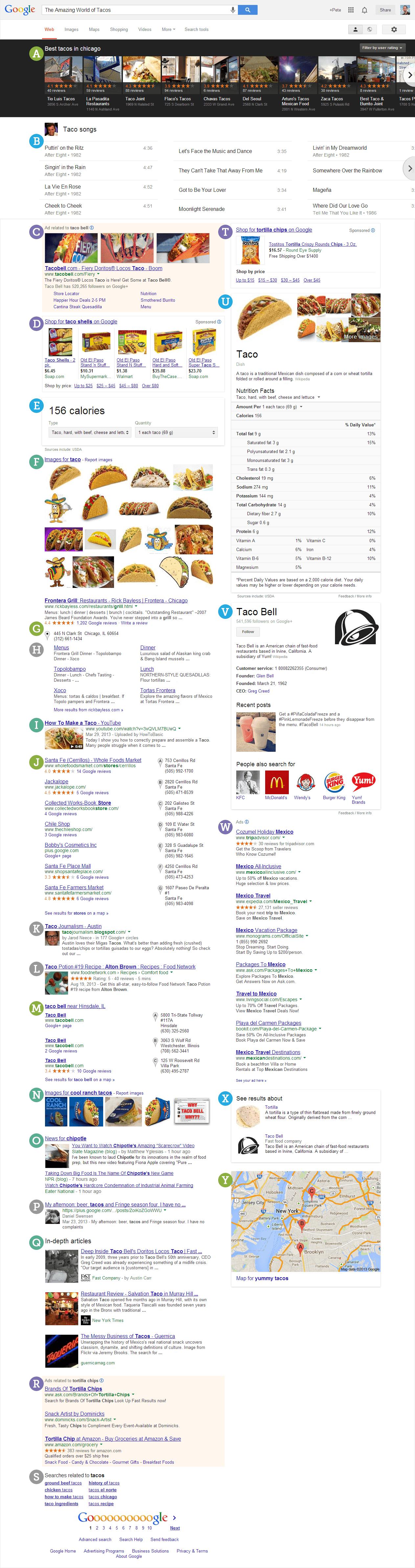 Rich Snippets - SERP Google