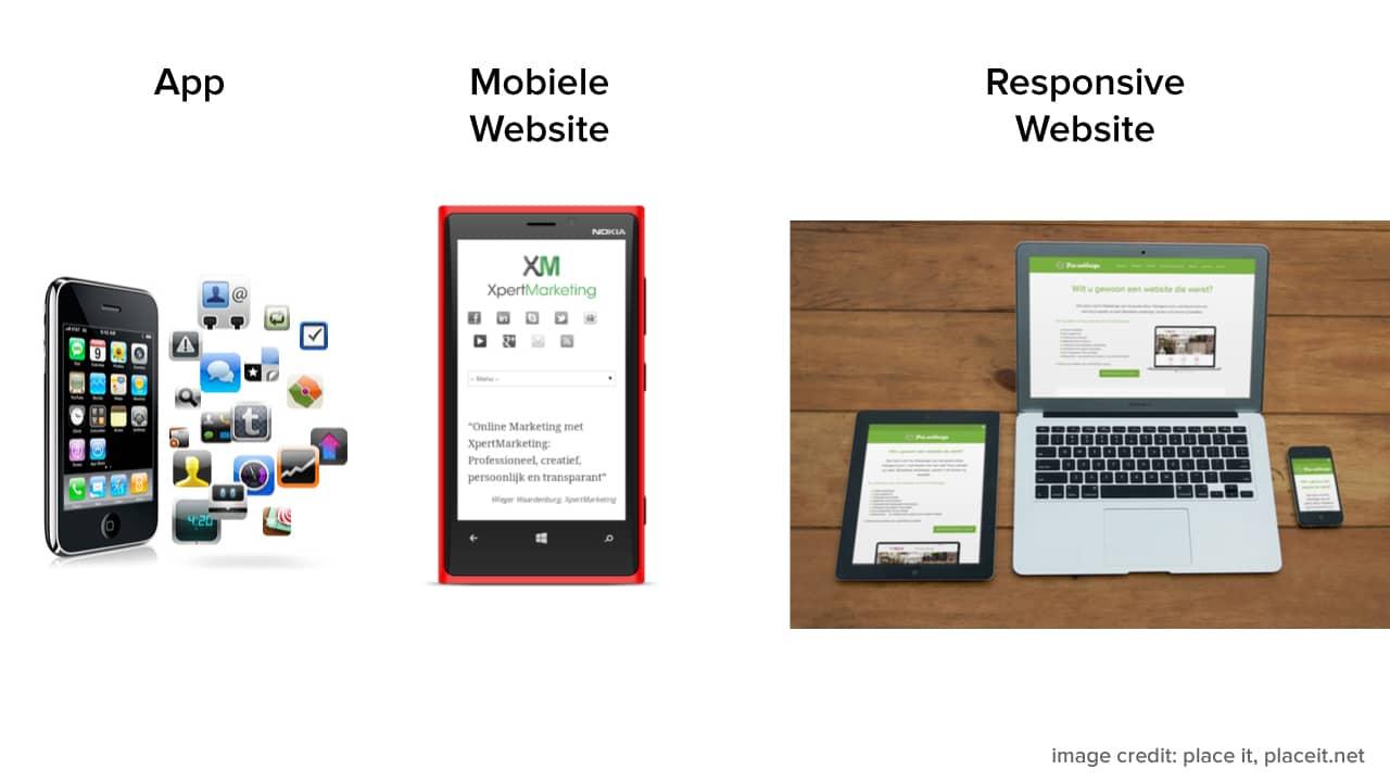 Mobiele oplossingen: app, mobiele website of responsive website. Welke past het best bij uw klanten?